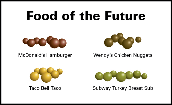 Foods_of_the_Future